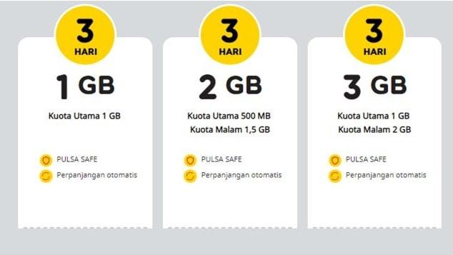 Paket Internet Yellow Indosat 3 Hari