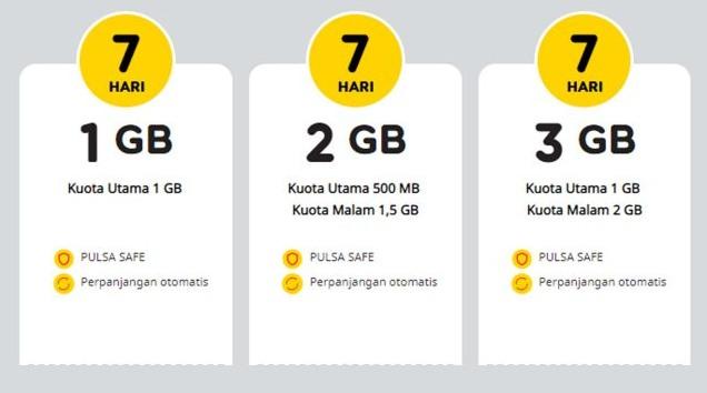 Paket Internet Yellow Indosat 7 Hari
