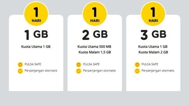 Paket Yellow Internet Indosat 1 hari