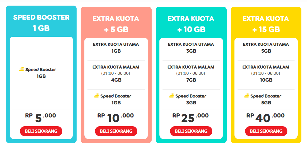 Daftar Harga Paket Boster Indosat